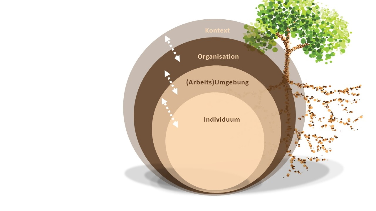 Gesundheit fördern: HEALTH-COACHING.com -
